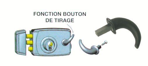 Serrure en applique : Kit bouton de tirage pour sûreté à cylindre à profil européen ZAP - JPM