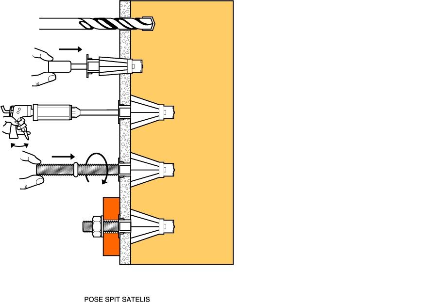 Scellement par injection : Satelis