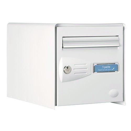 Boîte aux lettres : Masterbox