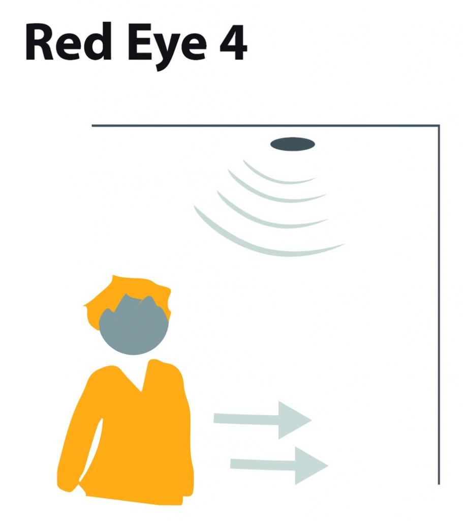Luminaire led : Détecteur de mouvement - Red Eye 4