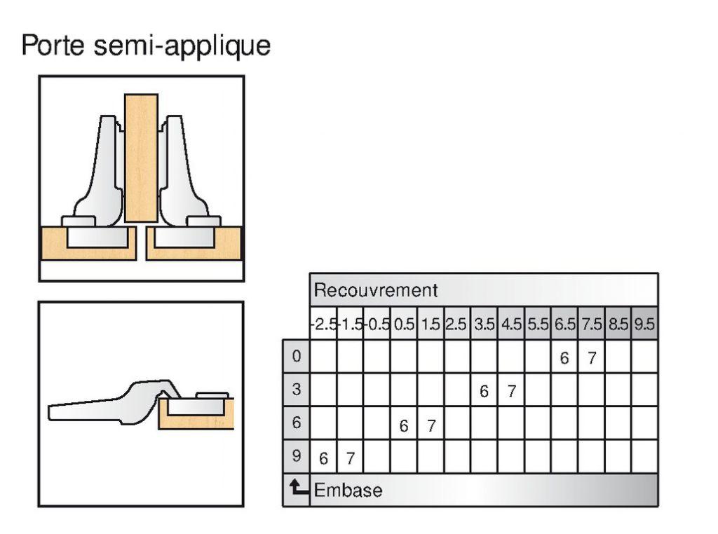 Rotation : Porte semi-applique - ouverture 94°
