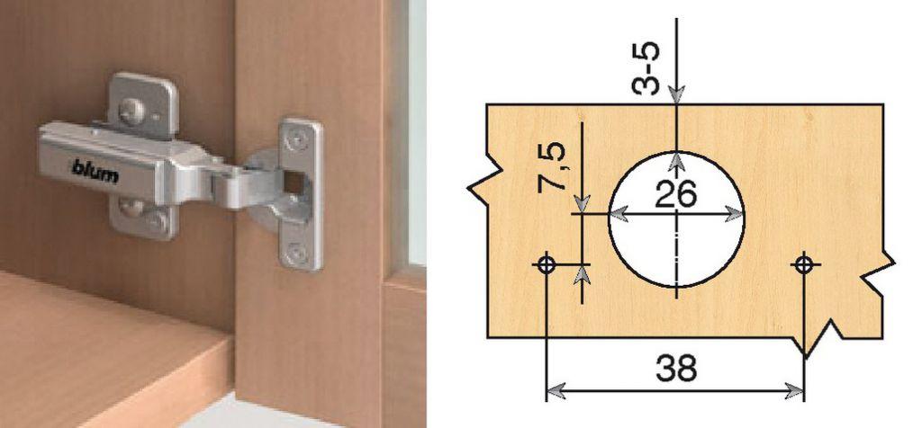 Rotation : Porte applique - ouverture 94°