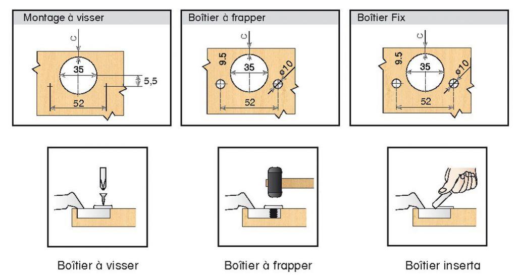 Rotation : Bras coudé 0 mm