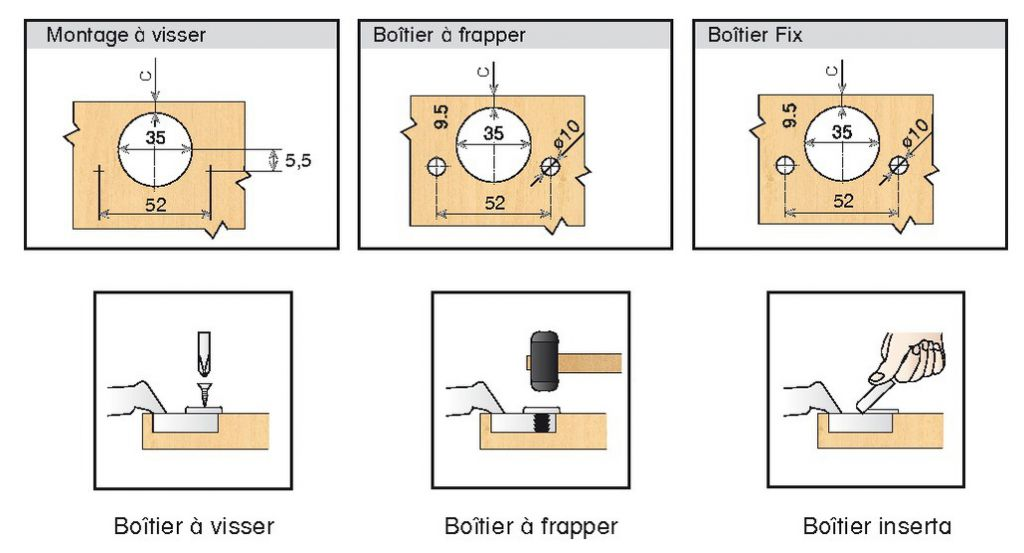Rotation : Bras coudé 16 mm