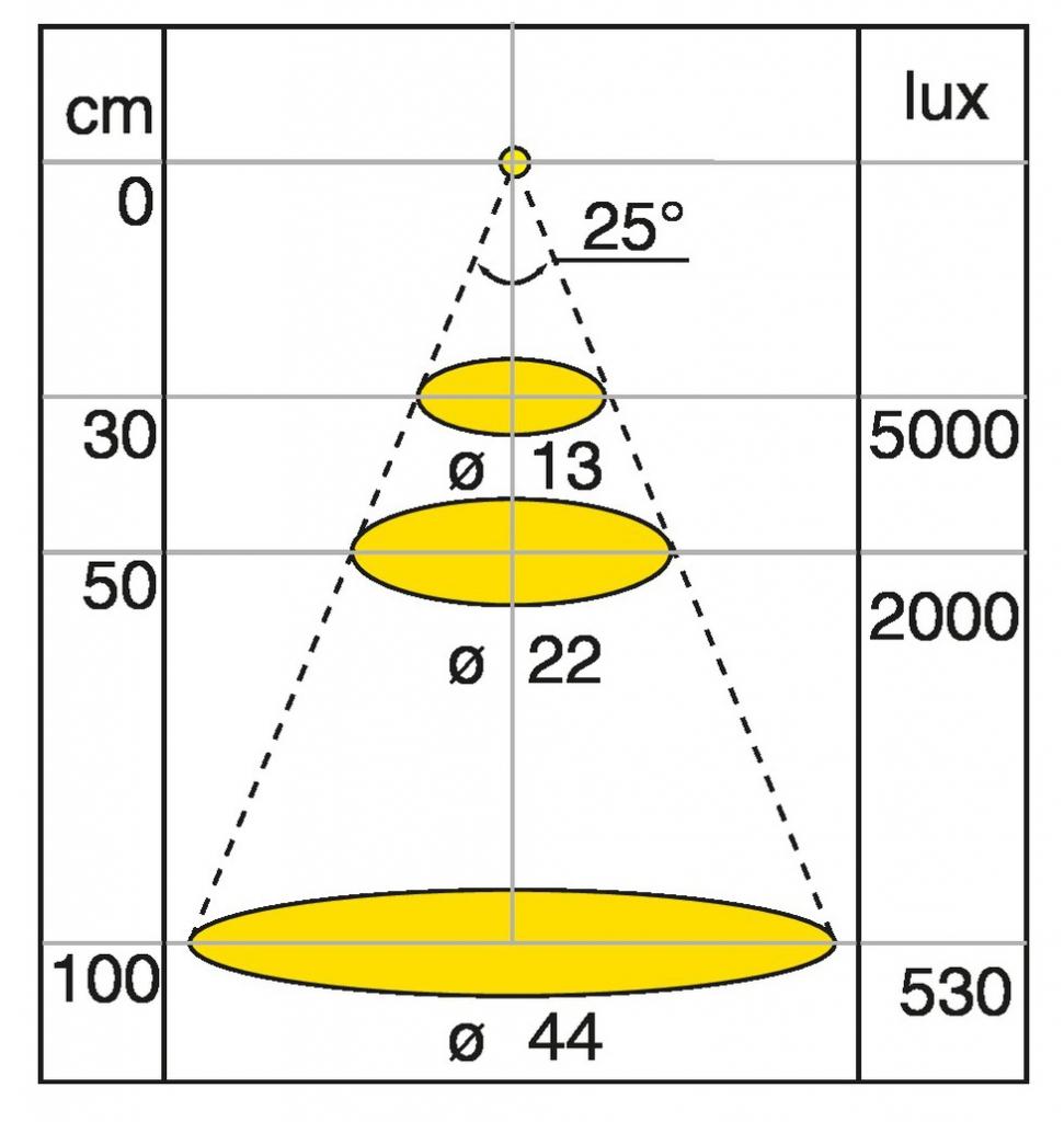 SPOT LED HAWAI 1,2W 350MA 3200°K