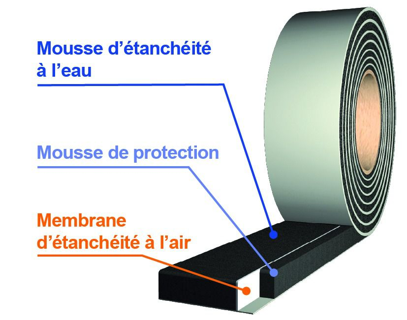 Joint : Compriband ULTIM'AIR pour pose en tunnel