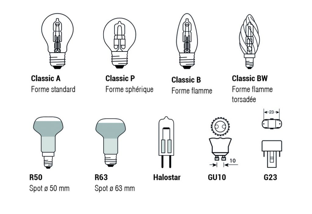 Eclairage : Dulux Pro Stick - culots E27 et B22