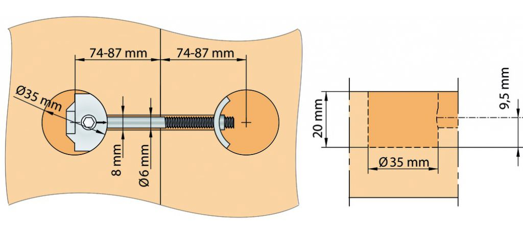 Plan de travail : Zipbolt 170 UT - montage rapide pour plan de travail