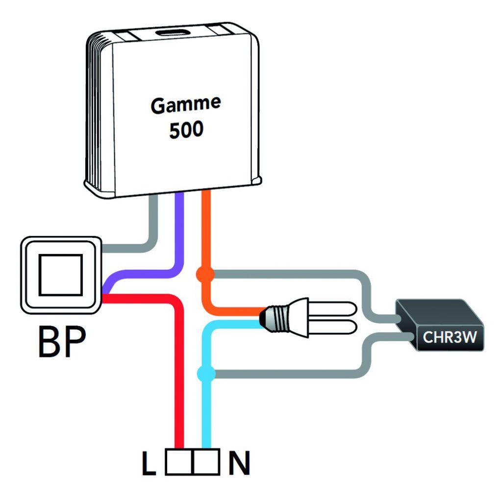 Solution domotique : Charge résistive pour ampoules économiques et led CHR3W