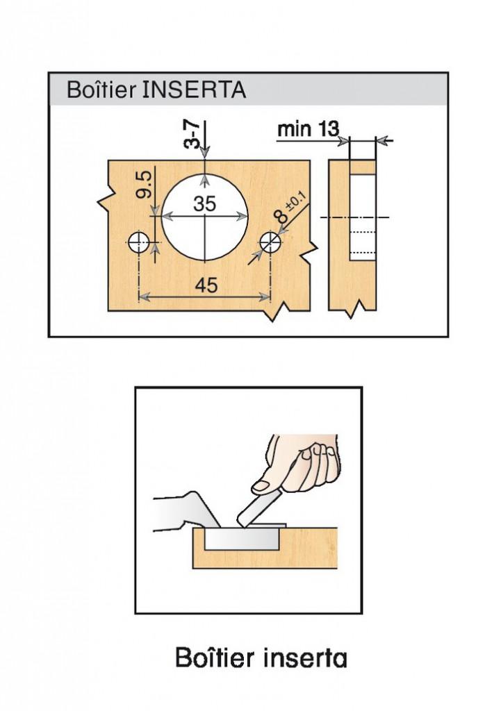 Rotation : Porte encastrée épaisse - ouverture 95°