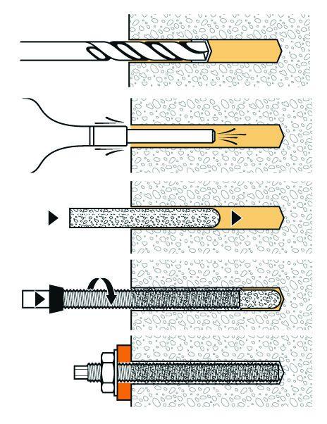 Scellement par injection : Tige filetée MAXIMA avec écrou + rondelle acier inox A4