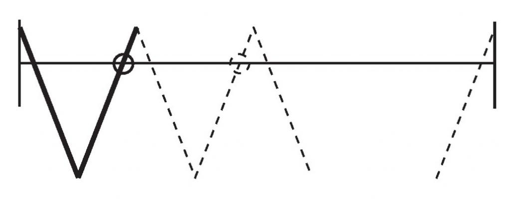 GARNIT.VARIOFOLD BASE A/PIVOT GUIDE