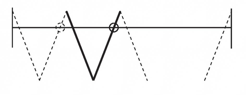 GARNITURE VARIOFOLD SUPP. A/GUIDE