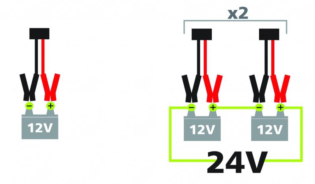 Connectique soudure et consommables : Protection anti-arc 12 V