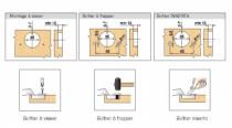 Rotation : Porte semi-applique - ouverture 107°