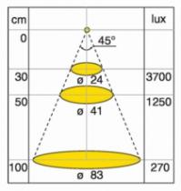 SPOT LED 1,30W 350MA 5000°K NOIR