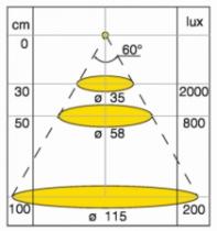 SPOT MATRIX CARRE 2W 12V 3200°K