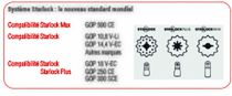 Lame pour couteau : Lame matériaux - Starlock Max