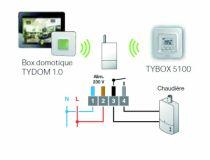 Solution domotique : Pack chauffage Tybox 5100 connecté