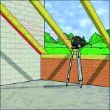 Laser de chantier : Laser rotatif automatique RL HVPW