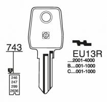Cylindre européen 5 goupilles : Ébauche de clé Euro Locks